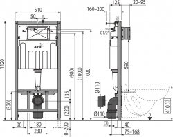 AKCE/SET/ALCAPLAST - SET Sádromodul - predstenový inštalačný systém + tlačidlo M1710 + WC CERSANIT CLEANON METROPOLITAN + SEDADLO (AM101/1120 M1710 ME1), fotografie 4/9