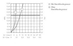 HANSGROHE - Focus E2 Páková umývadlová batéria 70 s odtokovou súpravou s ťahadlom, chróm (31730000), fotografie 4/3