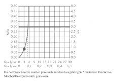 HANSGROHE - Crometta 85 Ručná sprcha Green 1jet, chróm (28561000), fotografie 4/3
