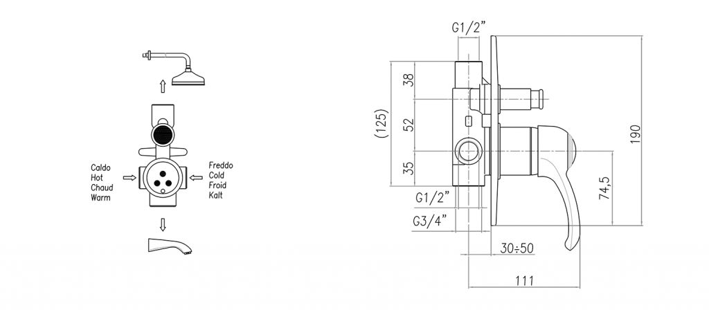 SAPHO - KIRKÉ podomietková sprchová batéria, 2 výstupy, bronz (KI42B)
