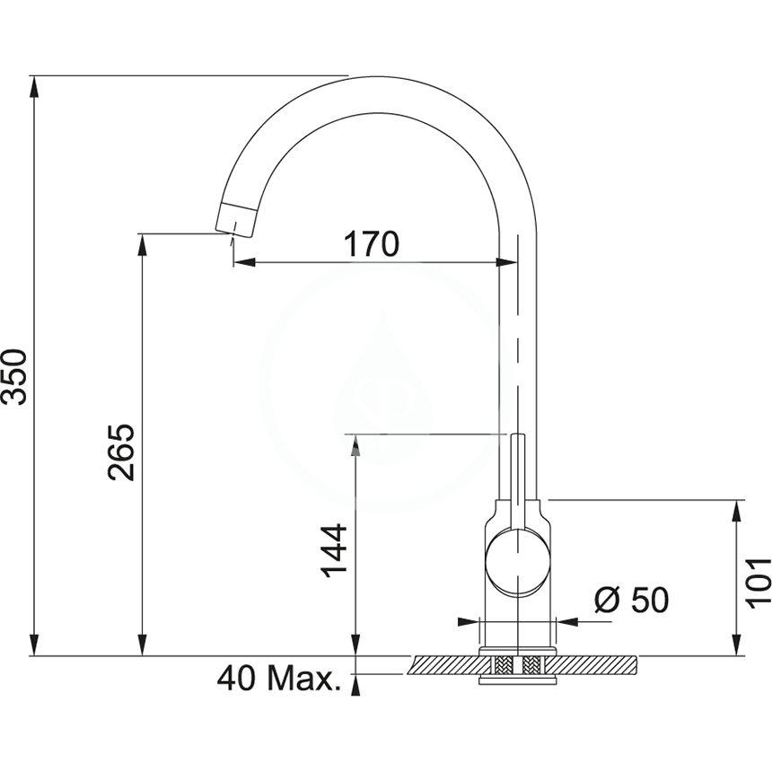 FRANKE - Baterie Drezová batéria FP 9000.084, sivý kameň NEW (115.0622.945)