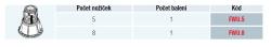 SanSwiss sada nožičiek (sada = 5ks) pre vaničky ILA a LIVADA FWU.5 (FWU.5)